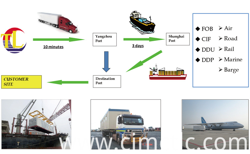 transportation of Battery Container Integrated Type